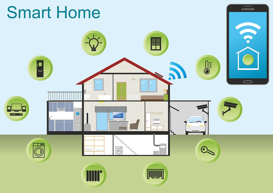 Technologiczne zastosowania w inteligentnym domu